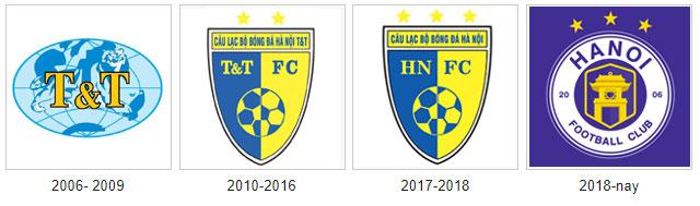 Logo CLB Hà Nội FC