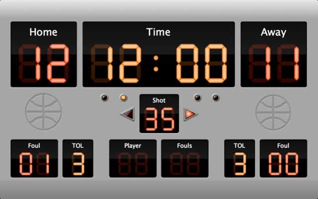 thoi gian thời gian - bang thi dau hiep bong ro - Thời gian và cách tính điểm trong bóng rổ